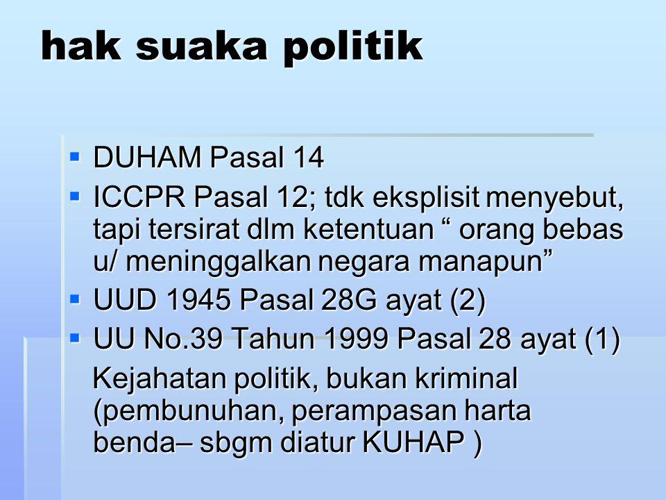 hak suaka politik DUHAM Pasal 14