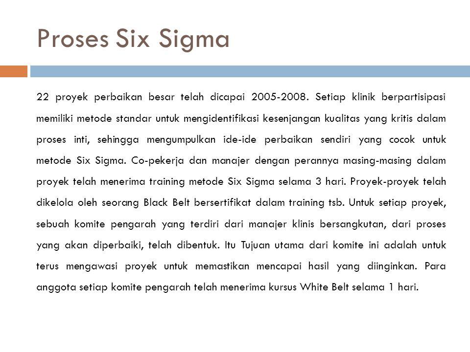 Proses Six Sigma