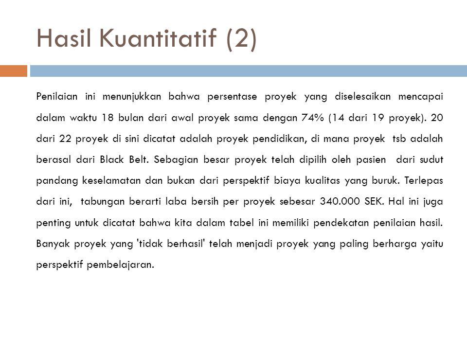 Hasil Kuantitatif (2)