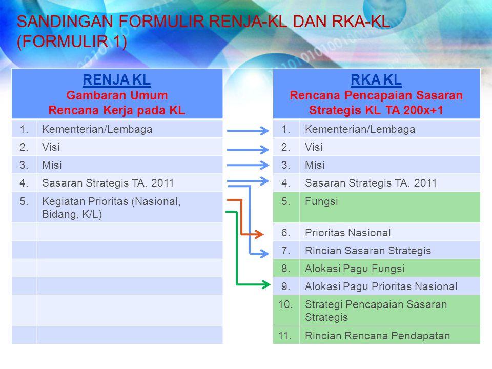 SANDINGAN FORMULIR RENJA-KL DAN RKA-KL (FORMULIR 1)