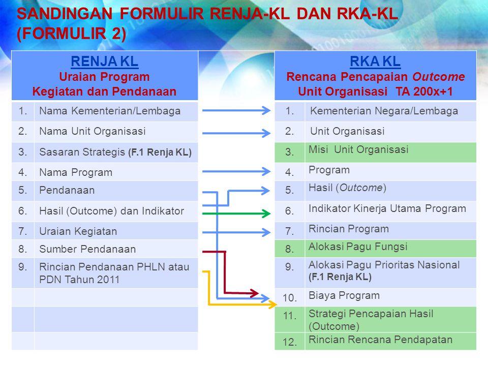 SANDINGAN FORMULIR RENJA-KL DAN RKA-KL (FORMULIR 2)