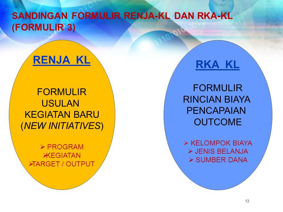 RENJA KL RKA KL SANDINGAN FORMULIR RENJA-KL DAN RKA-KL (FORMULIR 3)