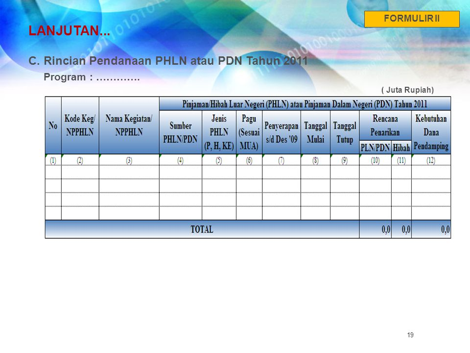 LANJUTAN... C. Rincian Pendanaan PHLN atau PDN Tahun 2011