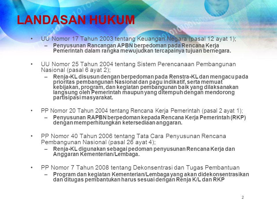 LANDASAN HUKUM UU Nomor 17 Tahun 2003 tentang Keuangan Negara (pasal 12 ayat 1);
