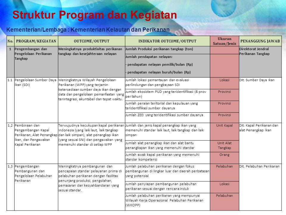 Struktur Program dan Kegiatan
