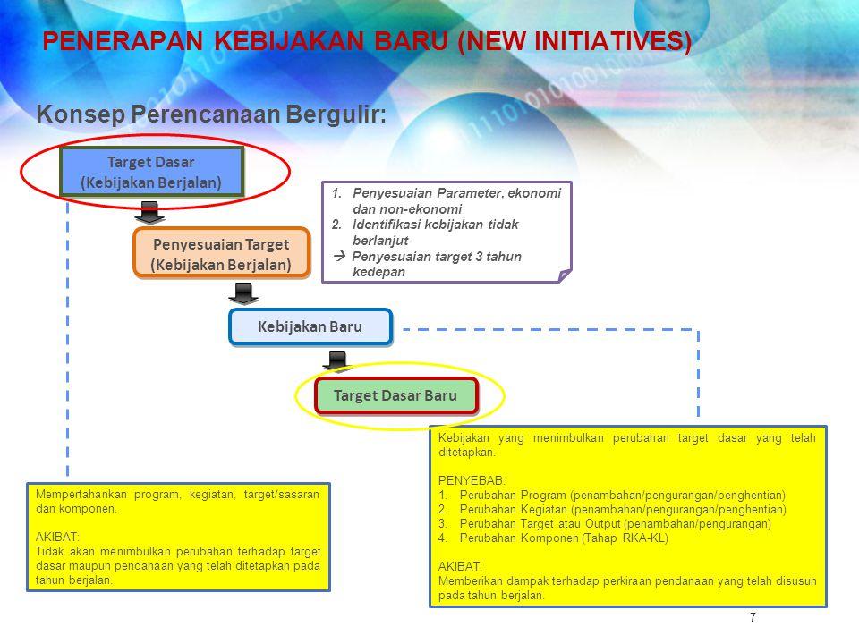 PENERAPAN KEBIJAKAN BARU (NEW INITIATIVES)