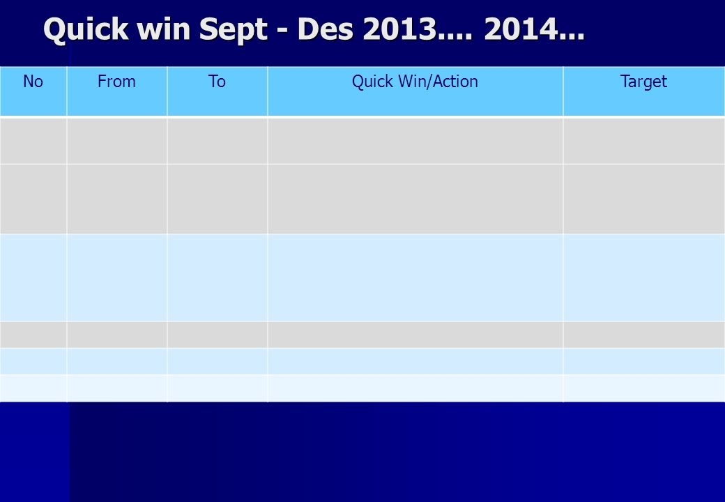 Quick win Sept - Des 2013.... 2014... No From To Quick Win/Action