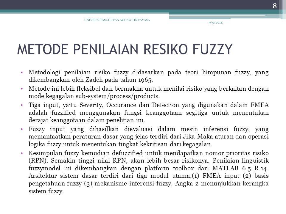 METODE PENILAIAN RESIKO FUZZY