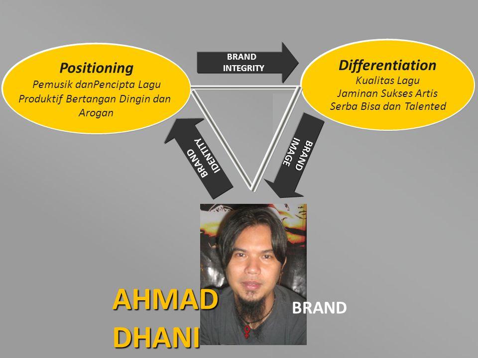 AHMAD DHANI BRAND Differentiation Positioning Kualitas Lagu
