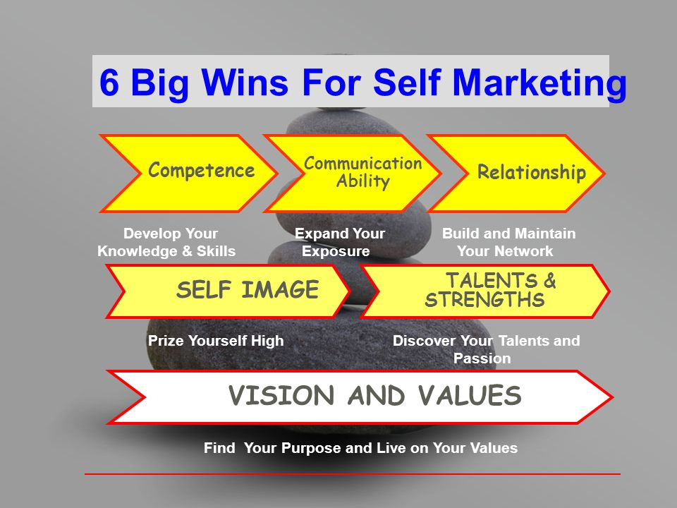 6 Big Wins For Self Marketing