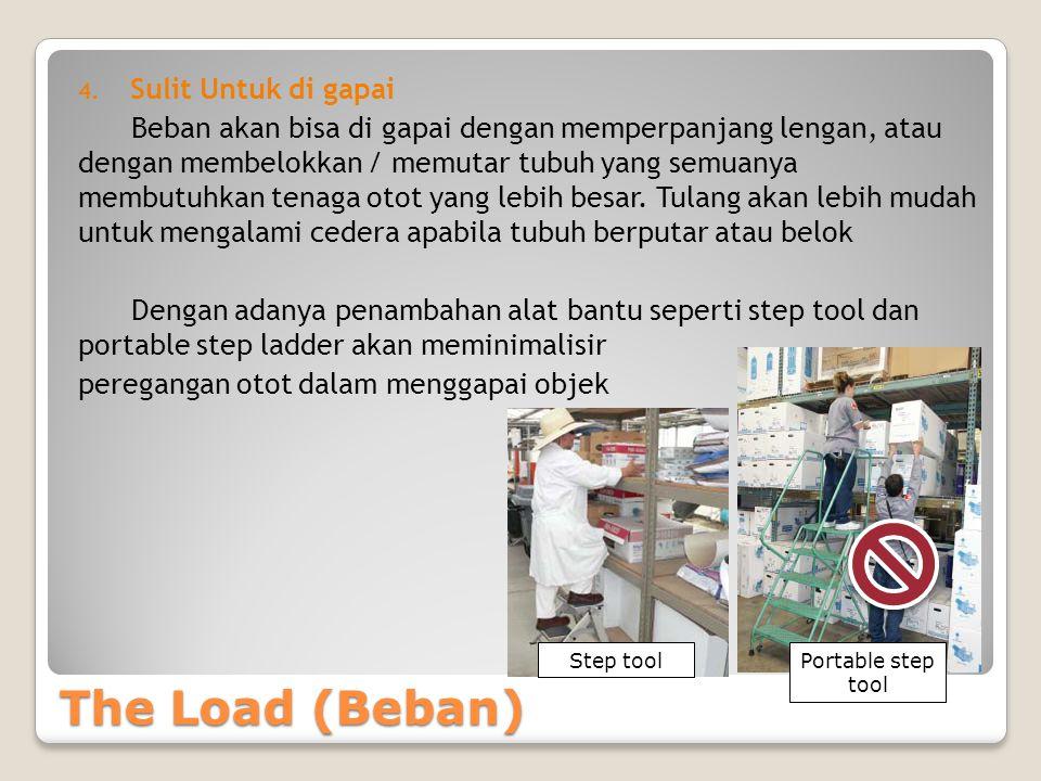 The Load (Beban) Sulit Untuk di gapai
