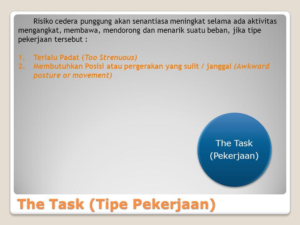 The Task (Tipe Pekerjaan)