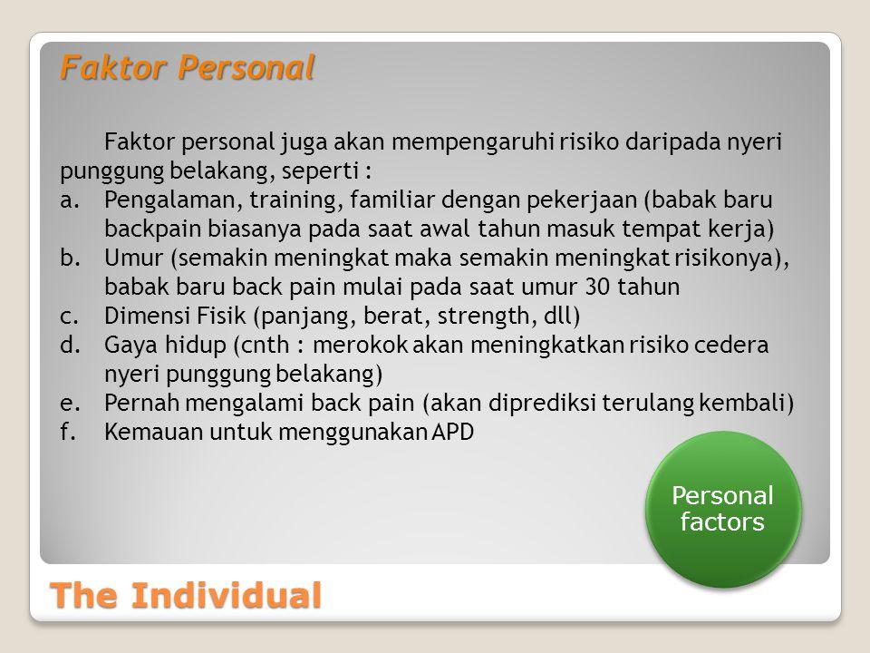 Faktor Personal The Individual