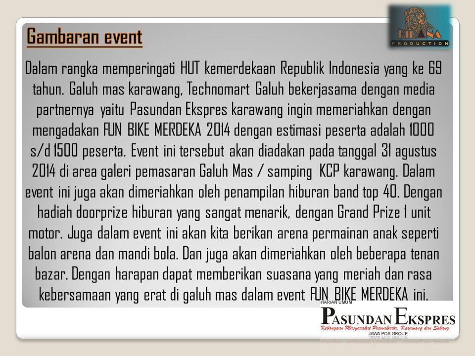 Gambaran event