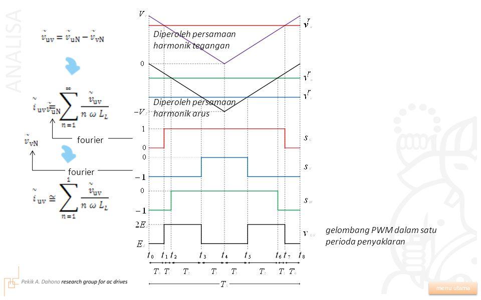 ANALISA Diperoleh persamaan harmonik tegangan