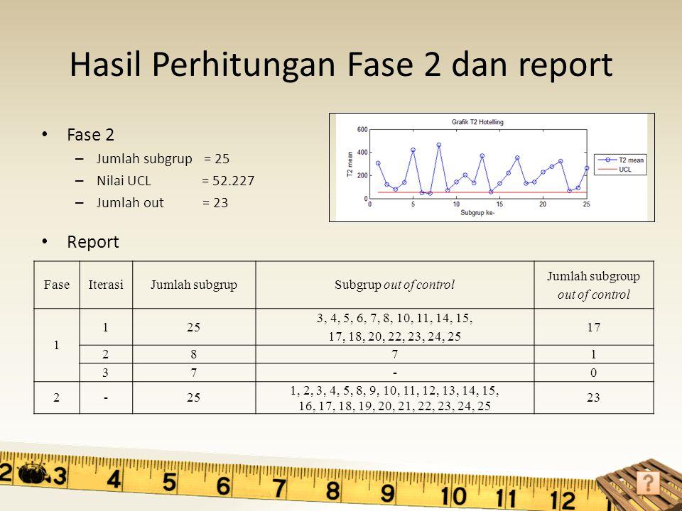 Hasil Perhitungan Fase 2 dan report