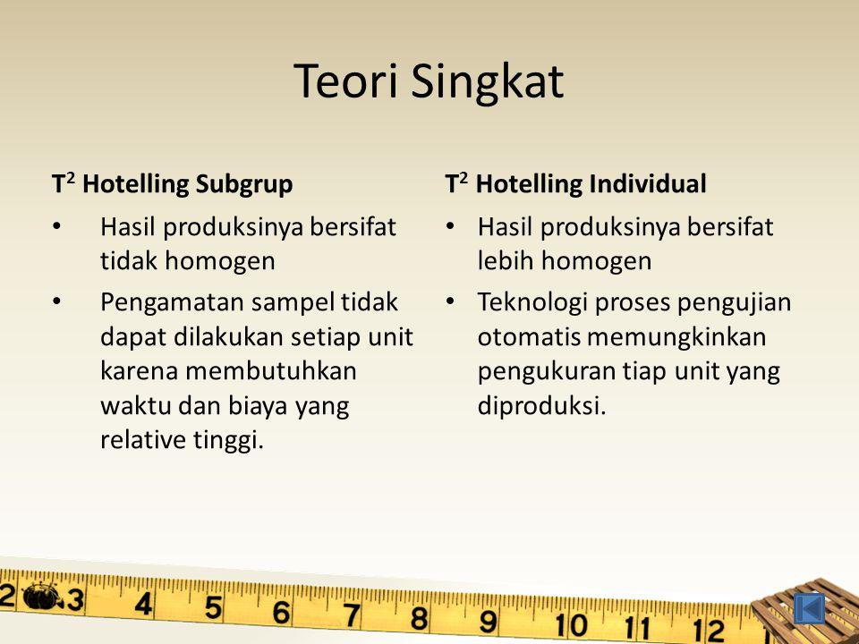 Teori Singkat T2 Hotelling Subgrup T2 Hotelling Individual