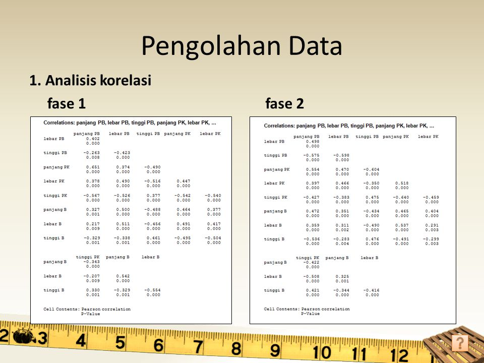 Pengolahan Data 1. Analisis korelasi fase 1 fase 2