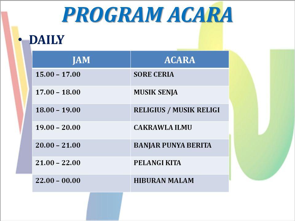 PROGRAM ACARA DAILY JAM ACARA 15.00 – 17.00 SORE CERIA 17.00 – 18.00