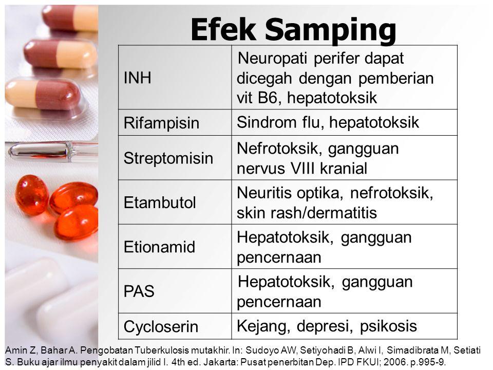 Efek Samping INH. Neuropati perifer dapat dicegah dengan pemberian vit B6, hepatotoksik. Rifampisin.