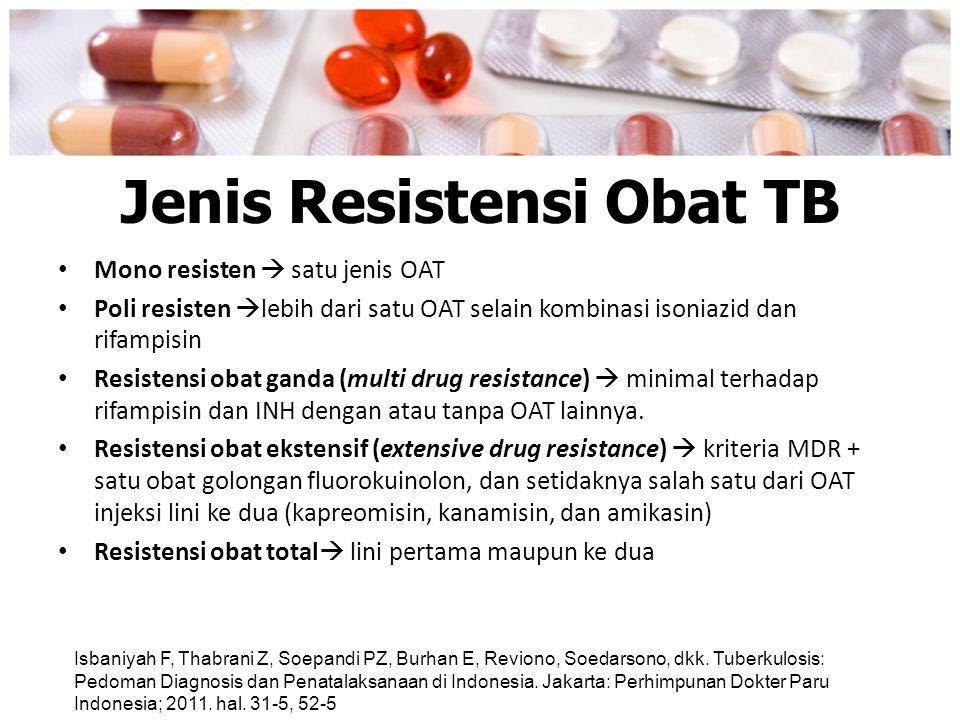 Jenis Resistensi Obat TB