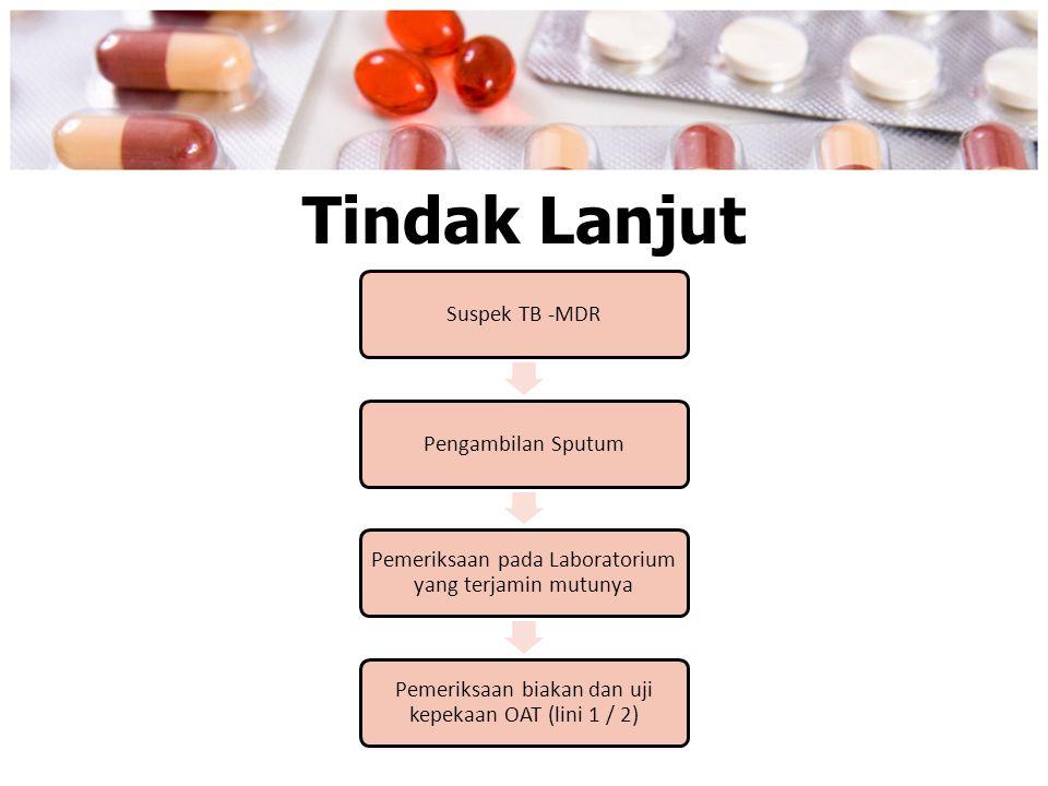 Tindak Lanjut Suspek TB -MDR Pengambilan Sputum