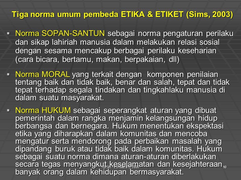 Tiga norma umum pembeda ETIKA & ETIKET (Sims, 2003)
