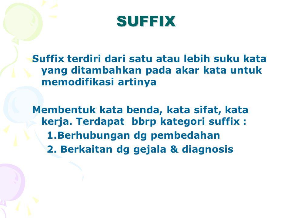 SUFFIX Suffix terdiri dari satu atau lebih suku kata yang ditambahkan pada akar kata untuk memodifikasi artinya.