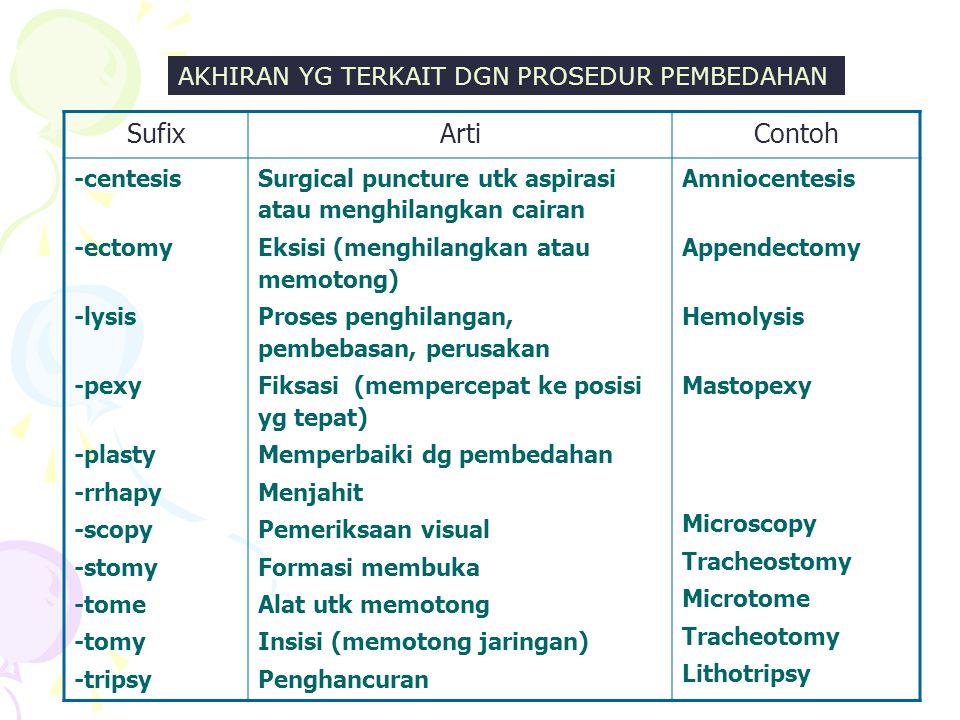 Sufix Arti Contoh AKHIRAN YG TERKAIT DGN PROSEDUR PEMBEDAHAN -centesis