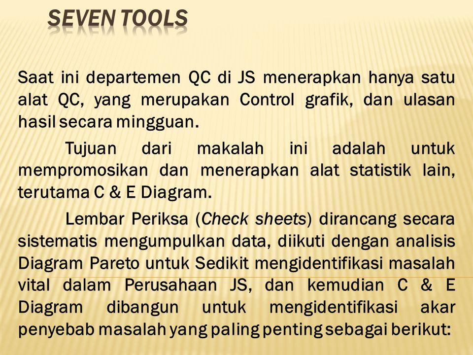 Seven Tools Saat ini departemen QC di JS menerapkan hanya satu alat QC, yang merupakan Control grafik, dan ulasan hasil secara mingguan.