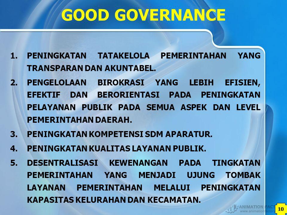 GOOD GOVERNANCE 1. PENINGKATAN TATAKELOLA PEMERINTAHAN YANG TRANSPARAN DAN AKUNTABEL.