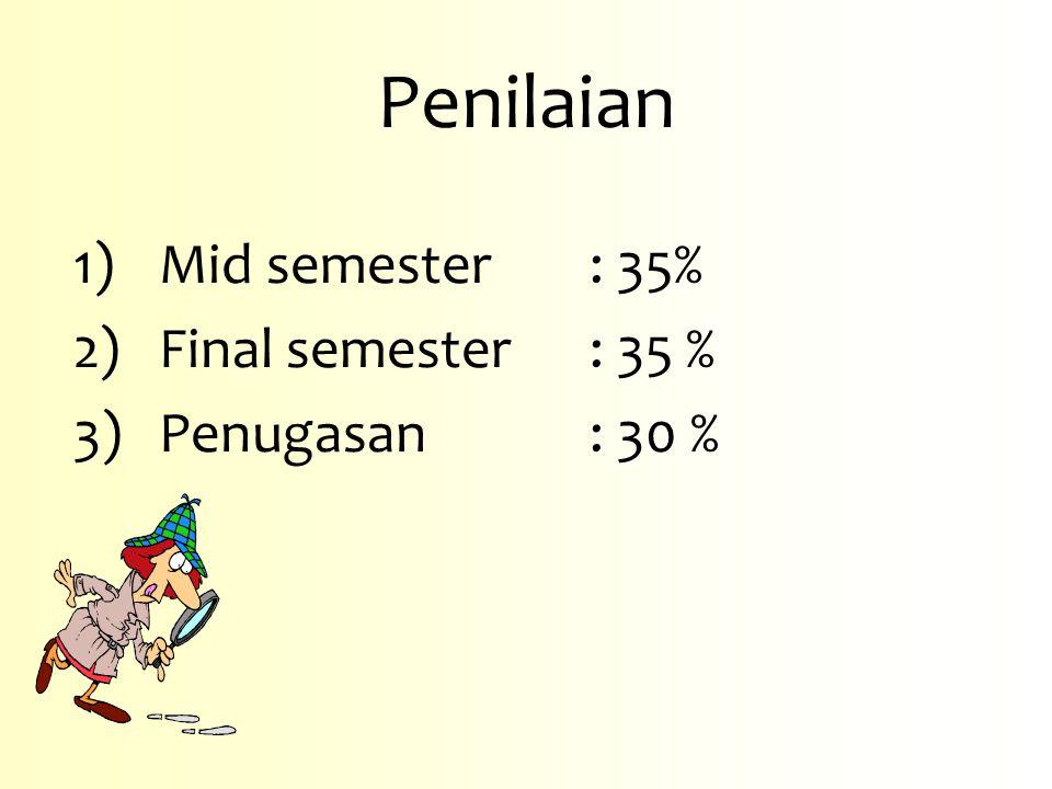 Penilaian Mid semester : 35% Final semester : 35 % Penugasan : 30 %
