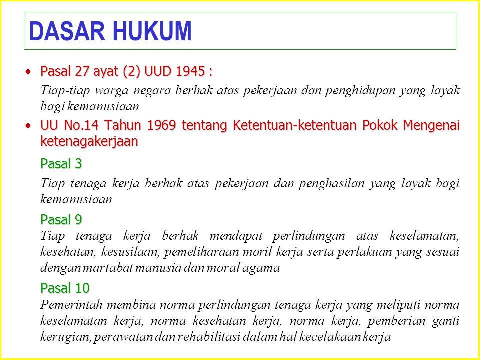 DASAR HUKUM Pasal 27 ayat (2) UUD 1945 :