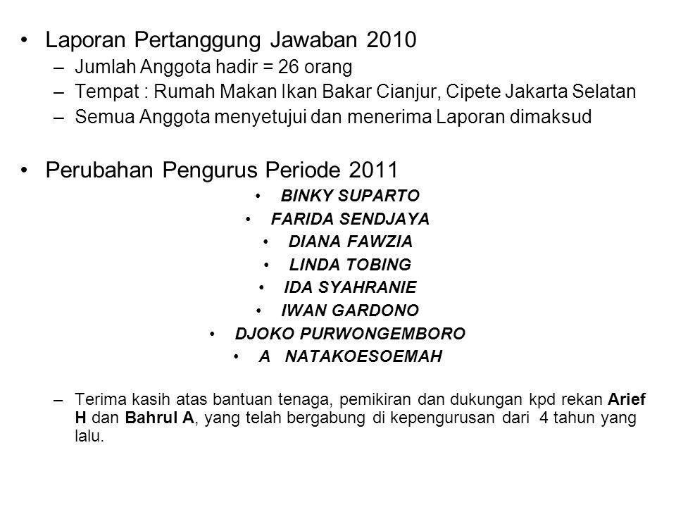 Laporan Pertanggung Jawaban 2010