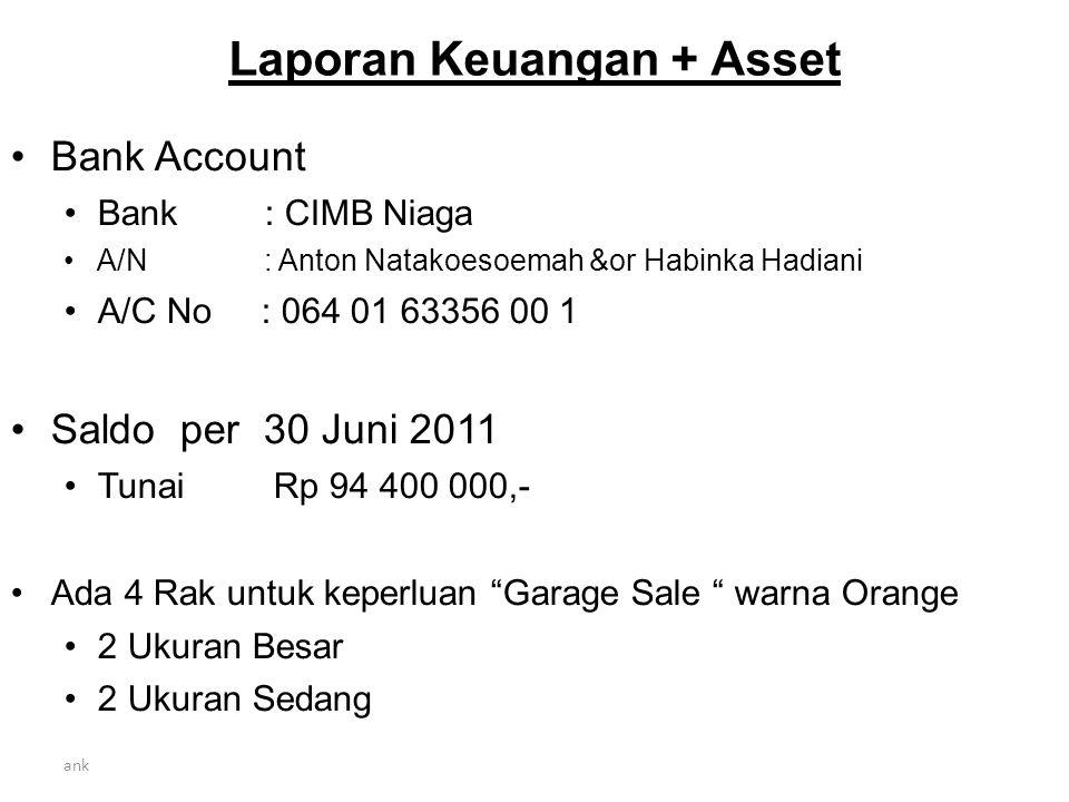 Laporan Keuangan + Asset
