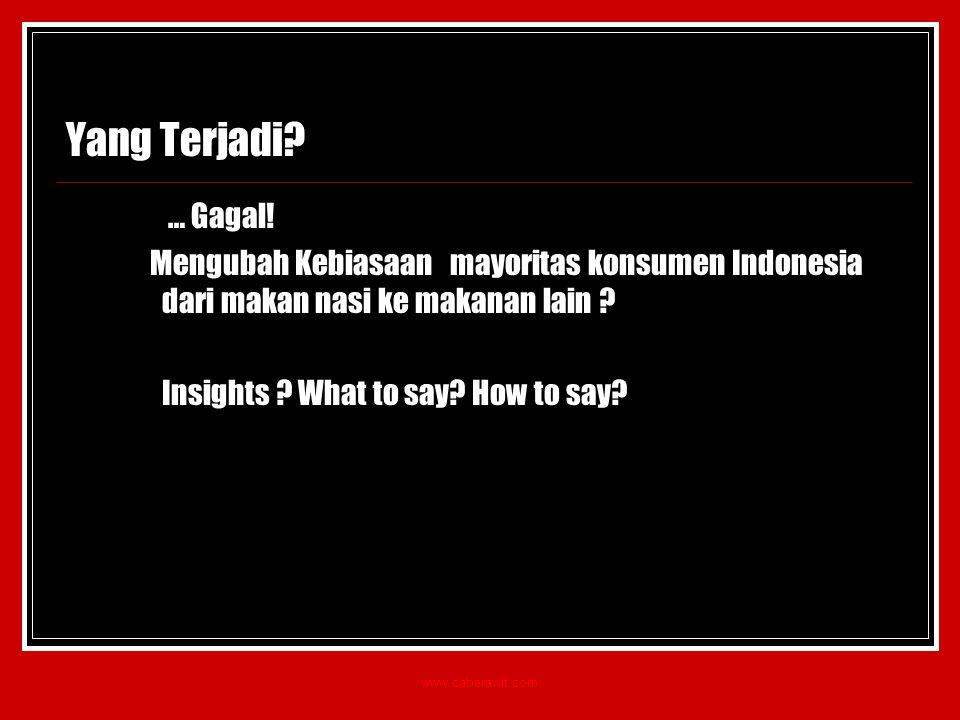Yang Terjadi … Gagal! Mengubah Kebiasaan mayoritas konsumen Indonesia dari makan nasi ke makanan lain