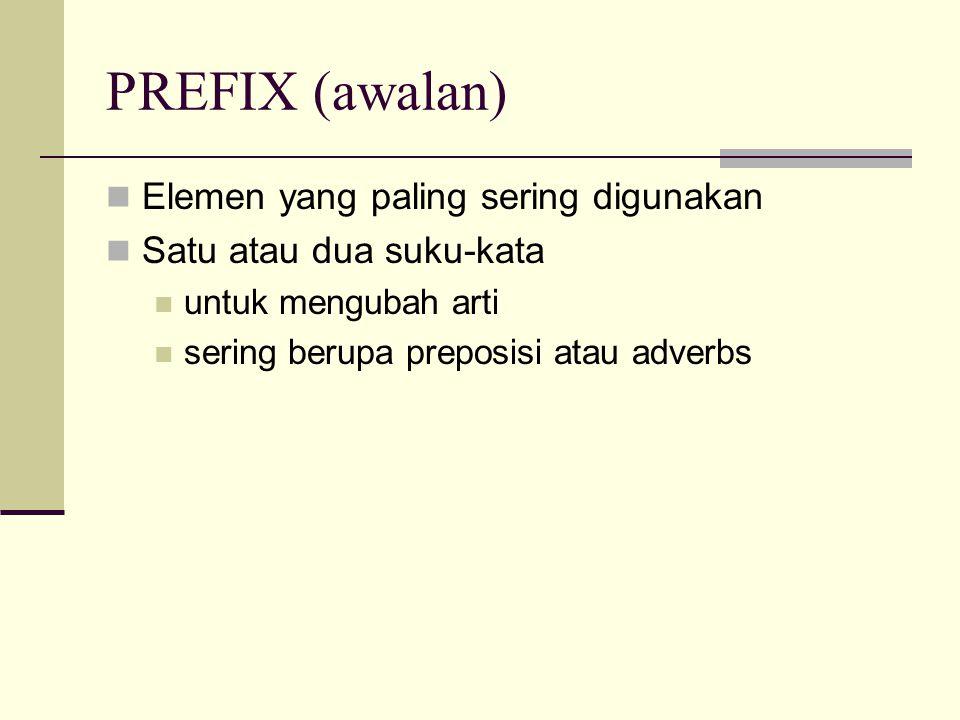 PREFIX (awalan) Elemen yang paling sering digunakan