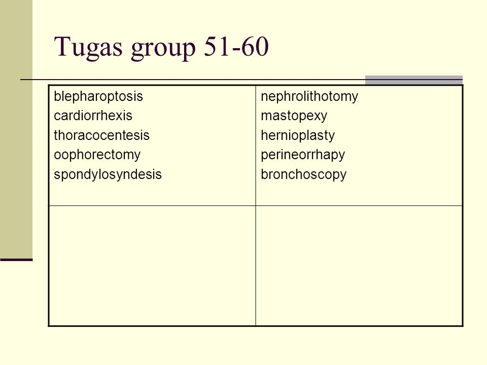 Tugas group 51-60 blepharoptosis cardiorrhexis thoracocentesis