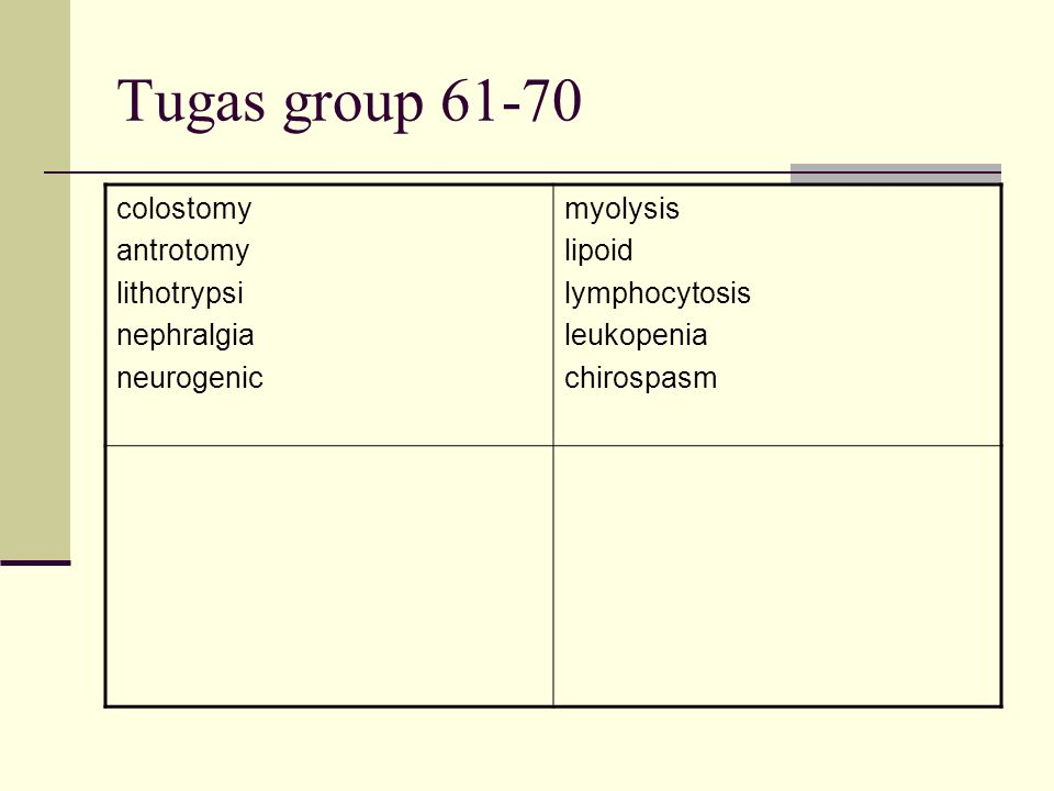 Tugas group 61-70 colostomy antrotomy lithotrypsi nephralgia