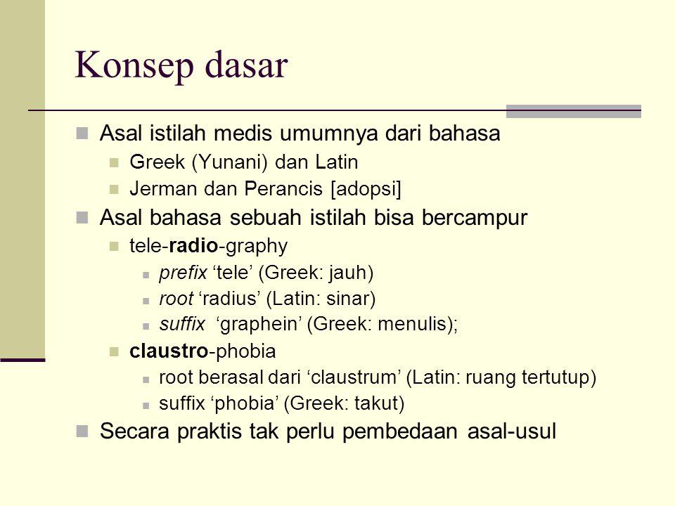 Konsep dasar Asal istilah medis umumnya dari bahasa