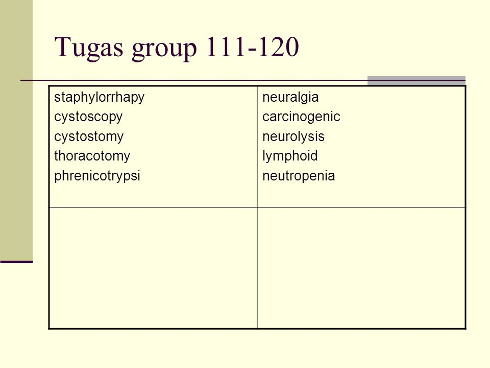 Tugas group 111-120 staphylorrhapy cystoscopy cystostomy thoracotomy