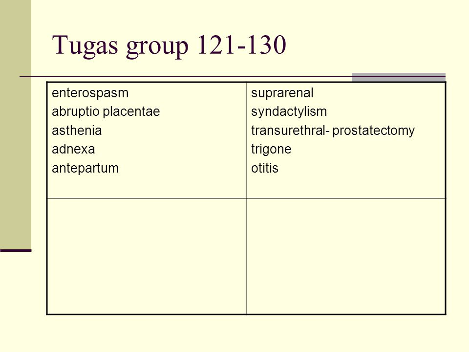 Tugas group 121-130 enterospasm abruptio placentae asthenia adnexa