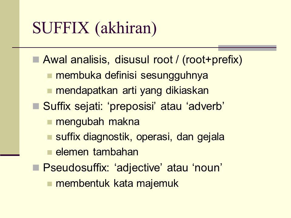 SUFFIX (akhiran) Awal analisis, disusul root / (root+prefix)