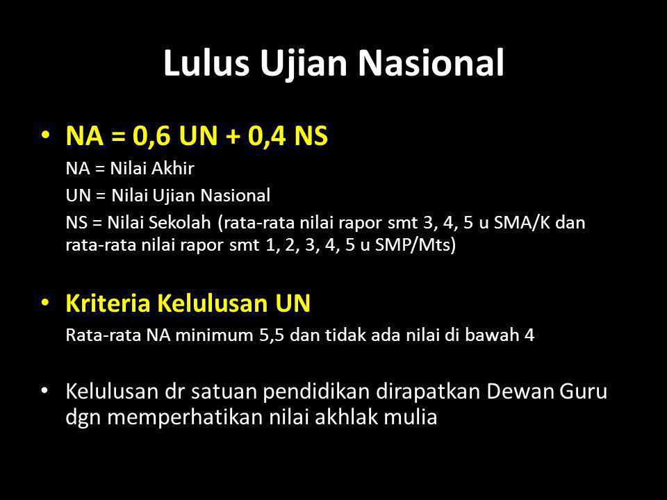Lulus Ujian Nasional NA = 0,6 UN + 0,4 NS Kriteria Kelulusan UN