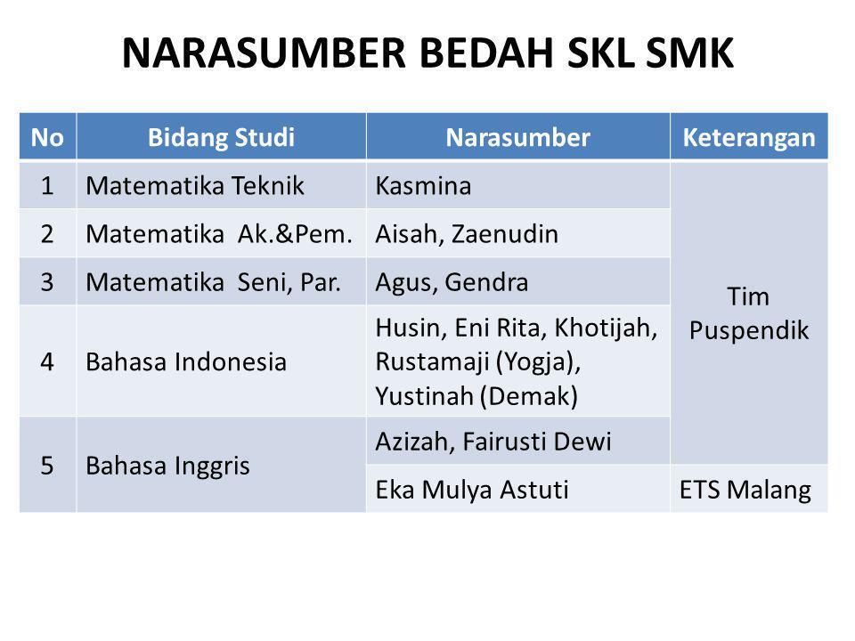 NARASUMBER BEDAH SKL SMK