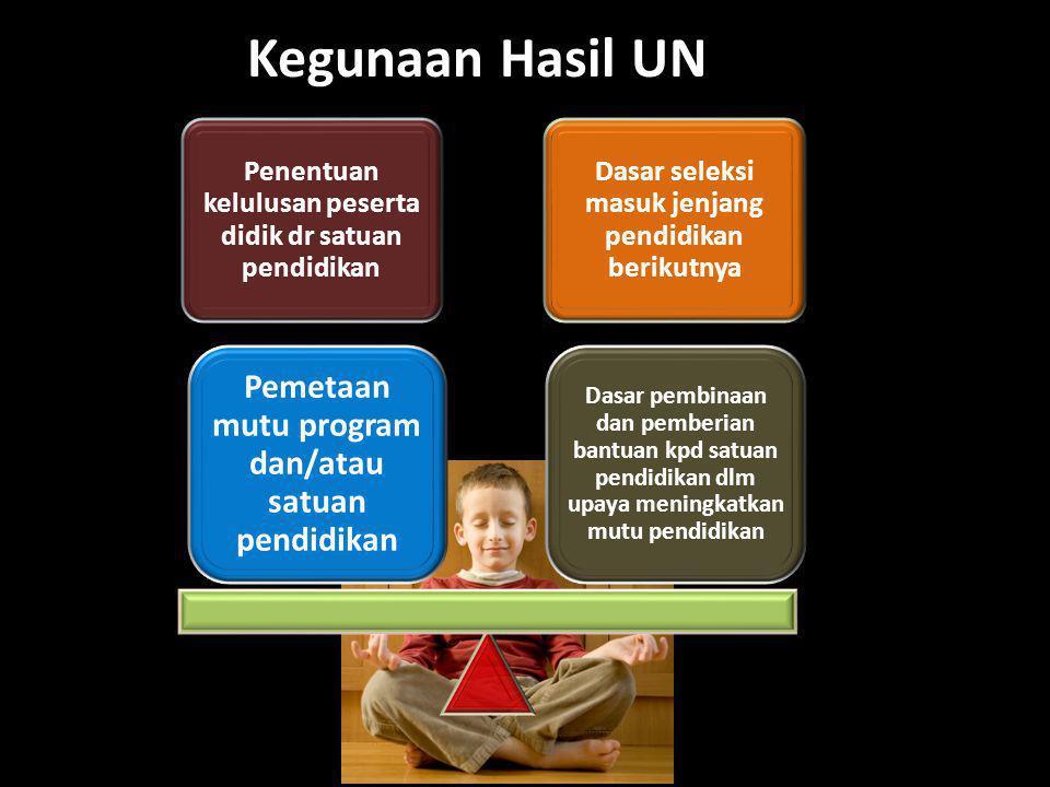 Kegunaan Hasil UN Pemetaan mutu program dan/atau satuan pendidikan