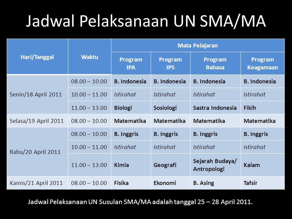 Jadwal Pelaksanaan UN SMA/MA