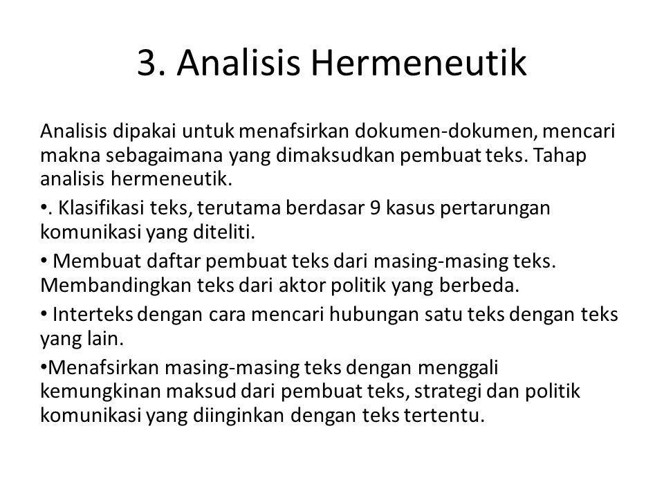 3. Analisis Hermeneutik