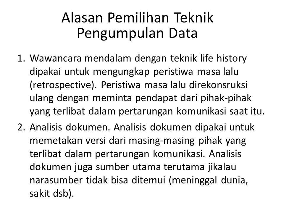 Alasan Pemilihan Teknik Pengumpulan Data