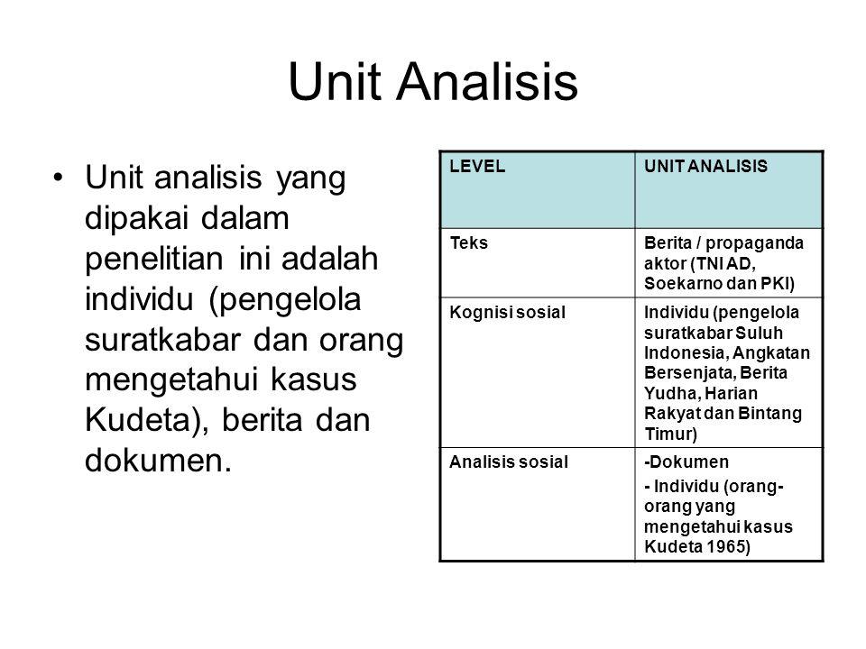 Unit Analisis